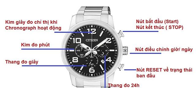 chỉnh đồng hồ Citizen 6 kim
